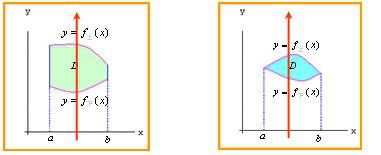 【万博manbetx官网app下载成考】万博官网登录入口数学1---多元函数积分学