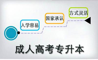 报考万博manbetx官网app下载万博体育手机版登陆万博官网登录入口是否有学历要求?