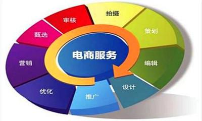 万博manbetx官网app下载万博体育手机版登陆电子商务专业考试科目是什么?