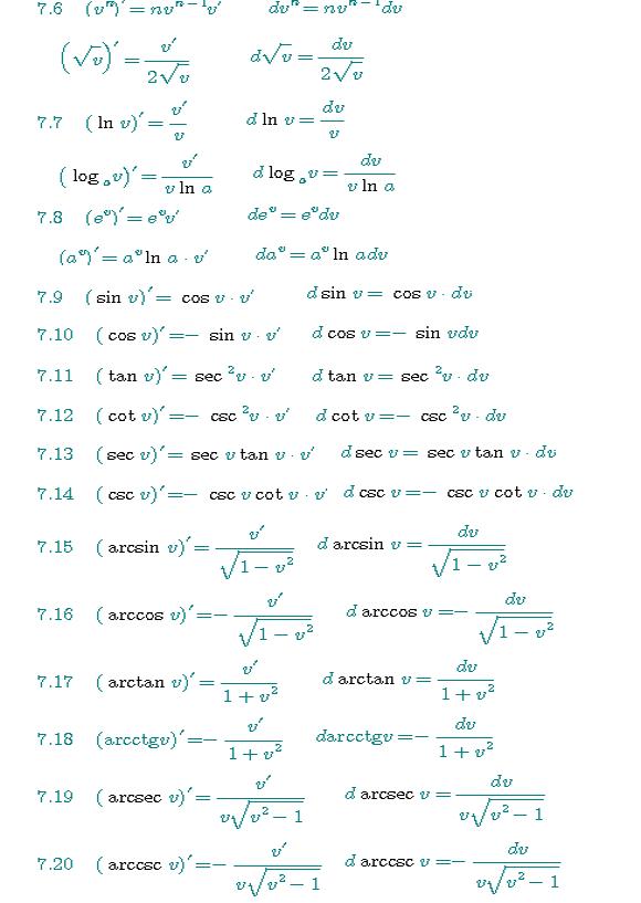 2020年山东成人高考数学必备公式:导数与微分