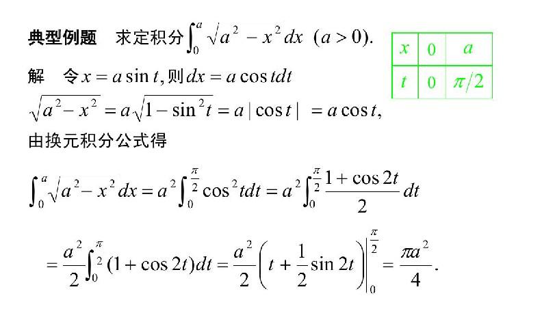 2020年山东成人高考专升本高数(二)考点解析:第二类换元法