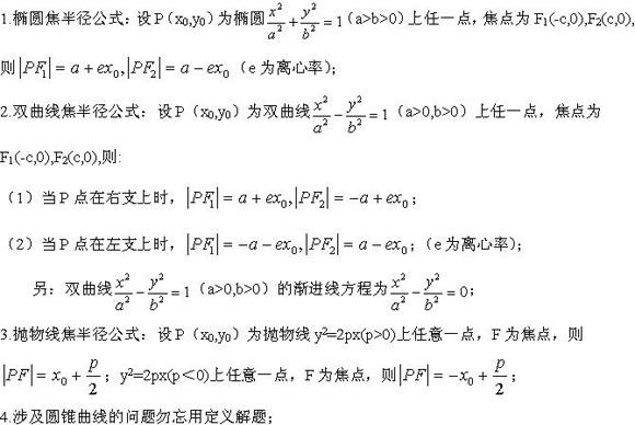 2020年山东成人高考文科数学圆锥曲线考点