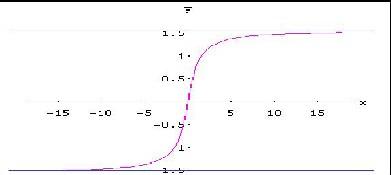 2020年山东成人高考专升本高数(二)考点解析:求曲线的渐近线