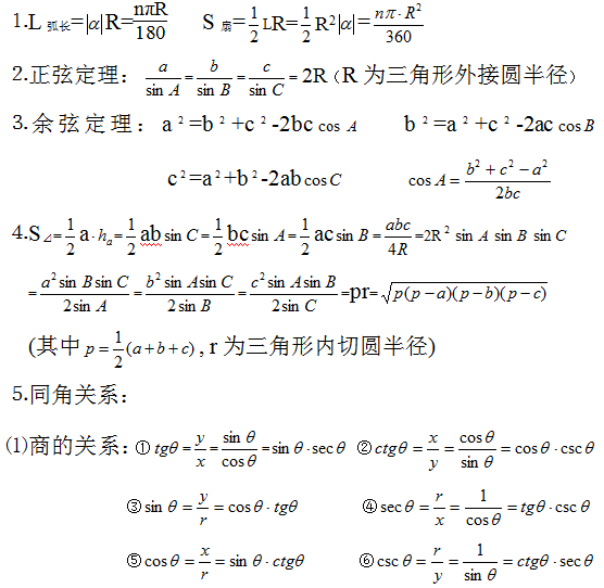 2020年山东成人高考高起点数学备考资料(1)
