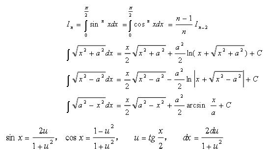 2020年山东成人高考专升本高数(一)考点:三角函数有理式积分