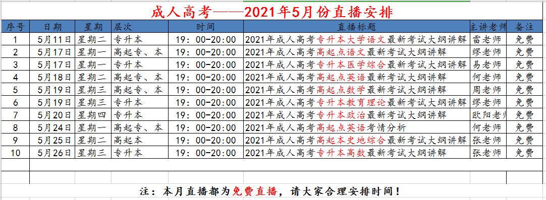 重磅!2021年山东成人高考5月直播课开播啦!